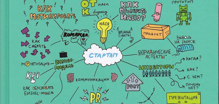 10 тезисов: как бизнесу привлечь первых клиентов