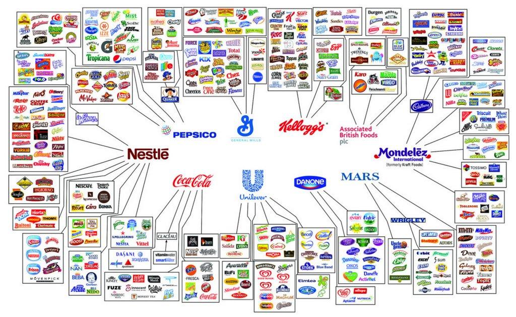 brands2016