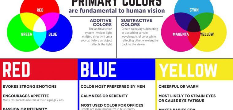 Какие цвета выбирают миллиардные компании (англ.)