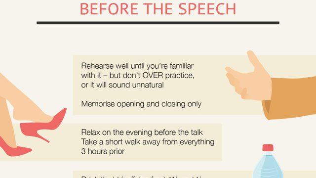 Правила публичного выступления