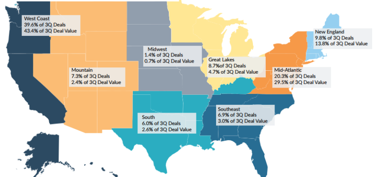 16 графиков, показывающих венчурную отрасль США
