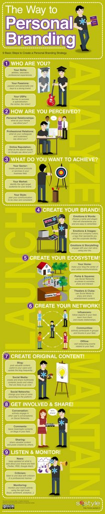 the-way-to-personal-branding